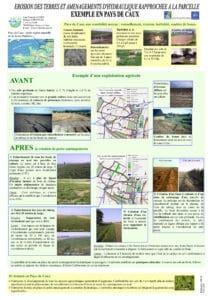 poster érosion des terres et aménagements d'hydraulique rapprochée à la parcelle
